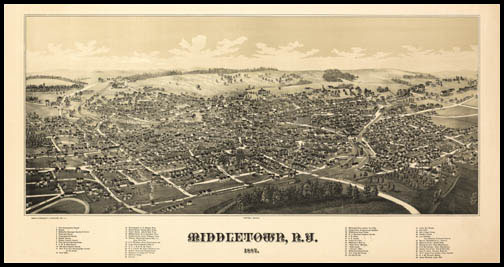 Middletown Panoramic - 1887