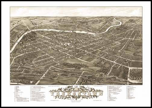 Youngstonw 1882 Panoramic Drawing